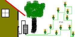 Trafo und Lichterkette mit IP Kennzeichnung z. B IP44